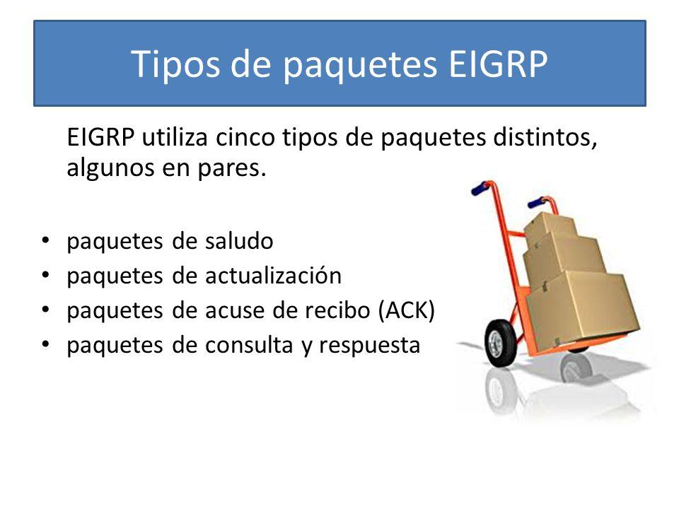 Tipos de paquetes EIGRP EIGRP utiliza cinco tipos de paquetes distintos, algunos en pares. paquetes de saludo paquetes de actualización paquetes de ac
