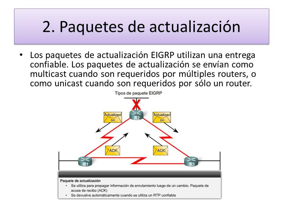 Los paquetes de actualización EIGRP utilizan una entrega confiable. Los paquetes de actualización se envían como multicast cuando son requeridos por m
