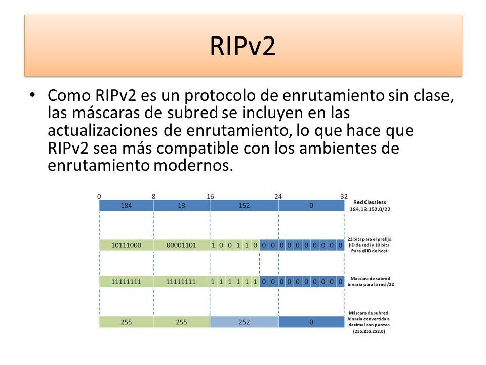Funciones de RIPv2 Las dos versiones de RIP tienen las siguientes funciones: Uso de temporizadores de espera y otros temporizadores para ayudar a impedir routing loops.