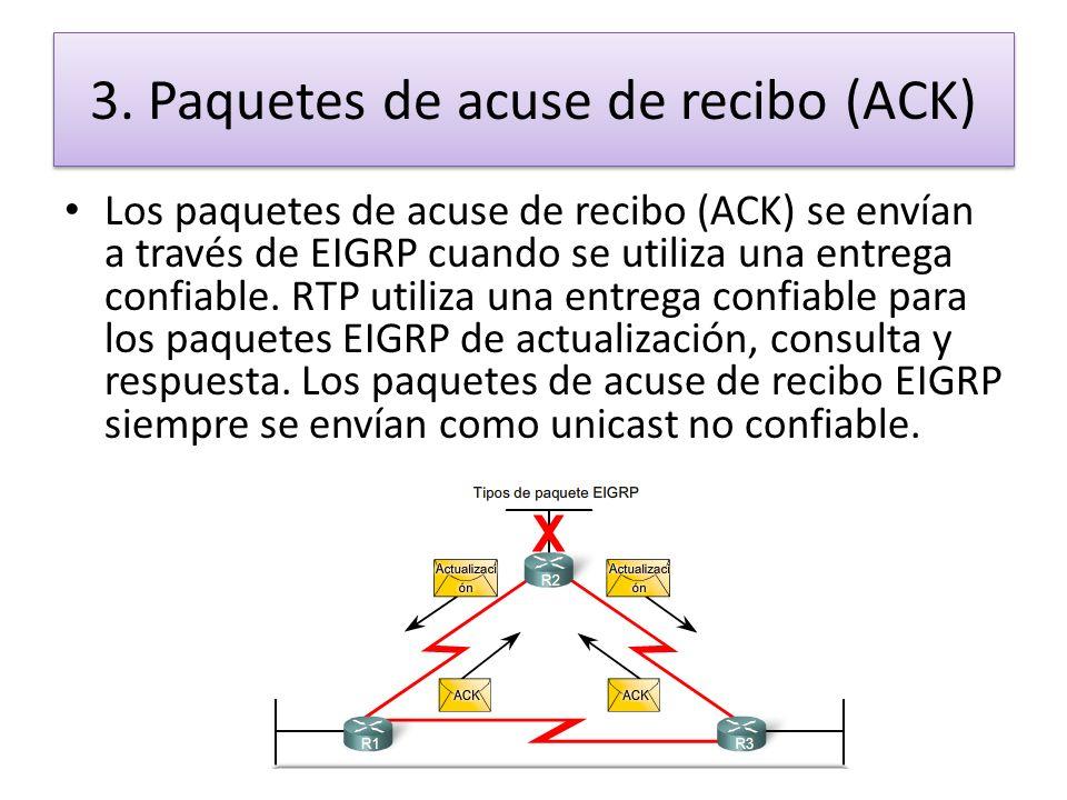 3. Paquetes de acuse de recibo (ACK) Los paquetes de acuse de recibo (ACK) se envían a través de EIGRP cuando se utiliza una entrega confiable. RTP ut