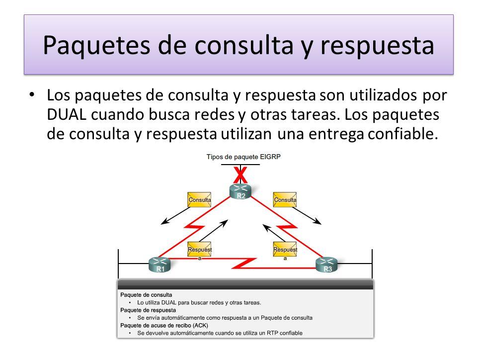 Paquetes de consulta y respuesta Los paquetes de consulta y respuesta son utilizados por DUAL cuando busca redes y otras tareas. Los paquetes de consu