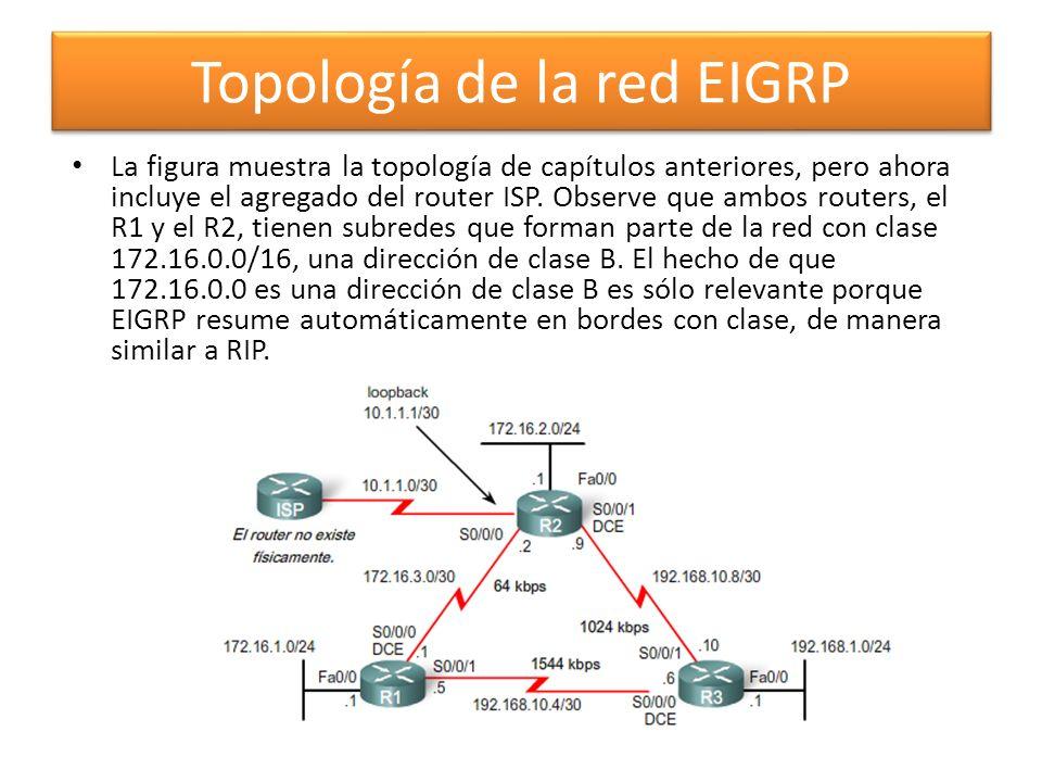 Topología de la red EIGRP La figura muestra la topología de capítulos anteriores, pero ahora incluye el agregado del router ISP. Observe que ambos rou