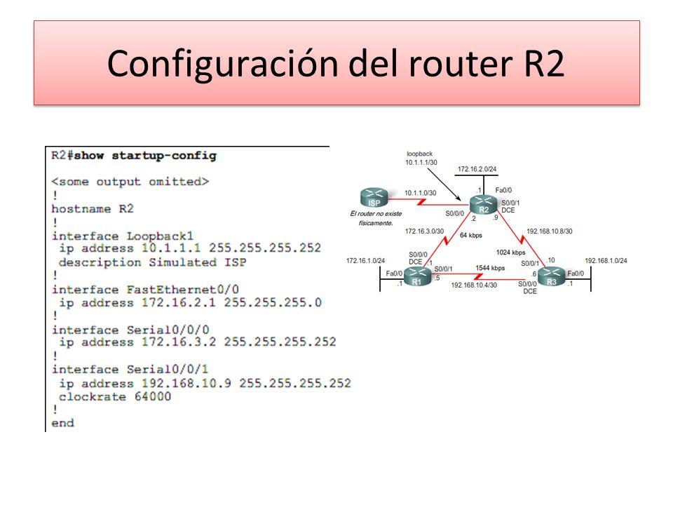 Configuración del router R2