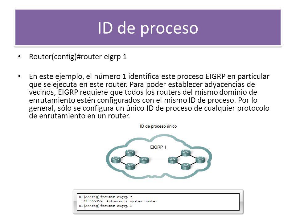 En este ejemplo, el número 1 identifica este proceso EIGRP en particular que se ejecuta en este router. Para poder establecer adyacencias de vecinos,