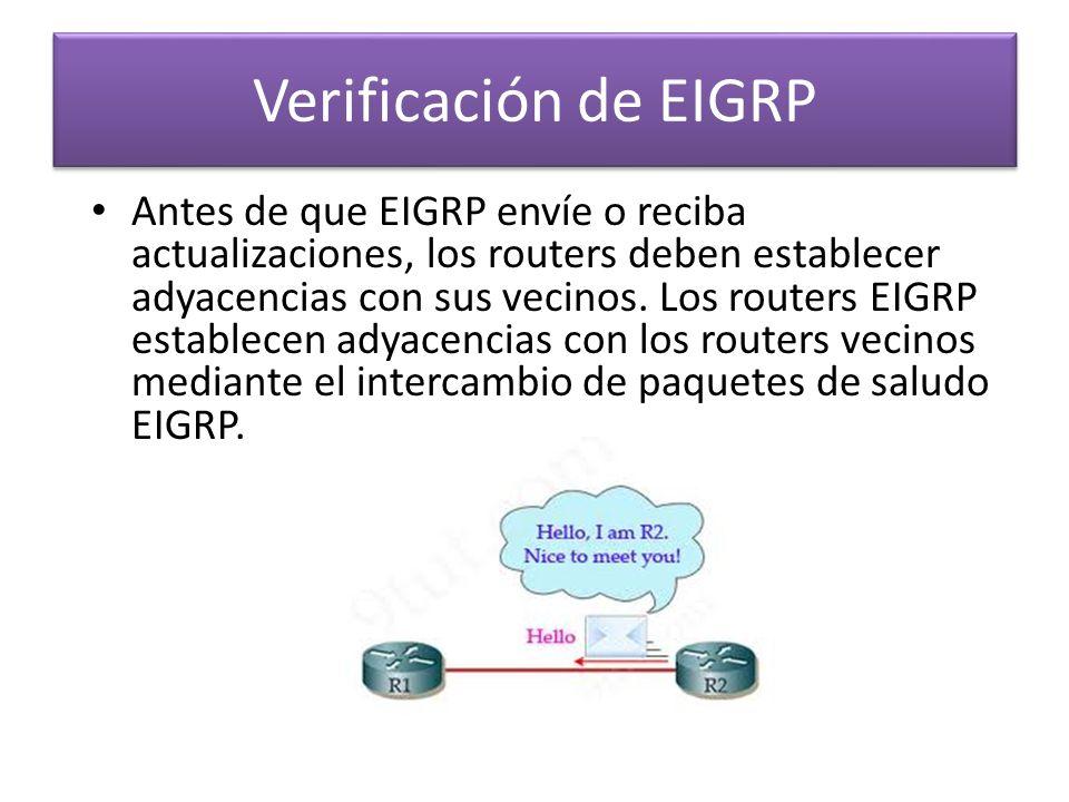 Verificación de EIGRP Antes de que EIGRP envíe o reciba actualizaciones, los routers deben establecer adyacencias con sus vecinos. Los routers EIGRP e