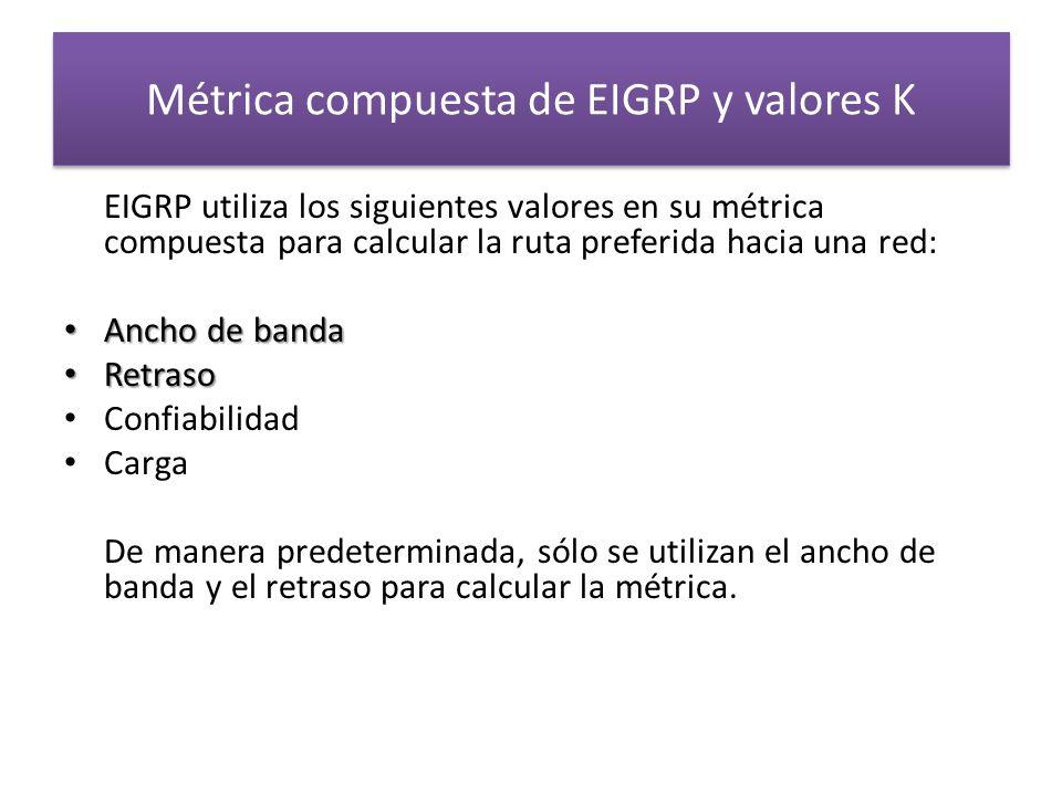 Métrica compuesta de EIGRP y valores K EIGRP utiliza los siguientes valores en su métrica compuesta para calcular la ruta preferida hacia una red: Anc