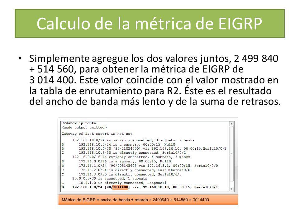 Simplemente agregue los dos valores juntos, 2 499 840 + 514 560, para obtener la métrica de EIGRP de 3 014 400. Este valor coincide con el valor mostr