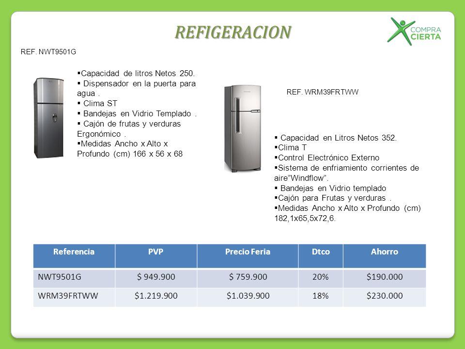 REF. NWT9501G Capacidad de litros Netos 250. Dispensador en la puerta para agua. Clima ST Bandejas en Vidrio Templado. Cajón de frutas y verduras Ergo