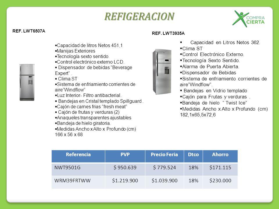 REFIGERACION REF. LWT6507A Capacidad de litros Netos 451,1 Manijas Exteriores Tecnología sexto sentido. Control electrónico externo LCD. Dispensador d