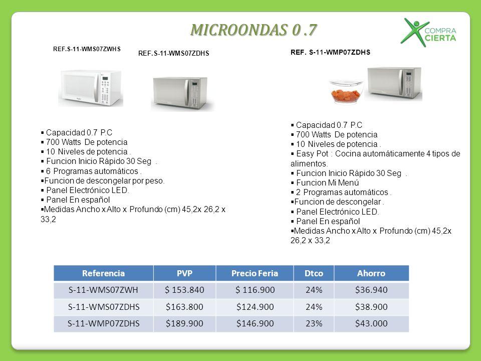 MICROONDAS 0.7 Capacidad 0.7 P.C 700 Watts De potencia 10 Niveles de potencia. Funcion Inicio Rápido 30 Seg. 6 Programas automáticos. Funcion de desco