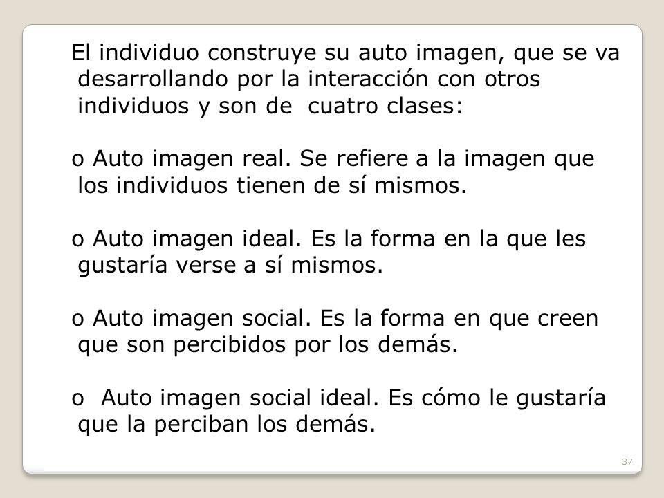 El individuo construye su auto imagen, que se va desarrollando por la interacción con otros individuos y son de cuatro clases: o Auto imagen real. Se