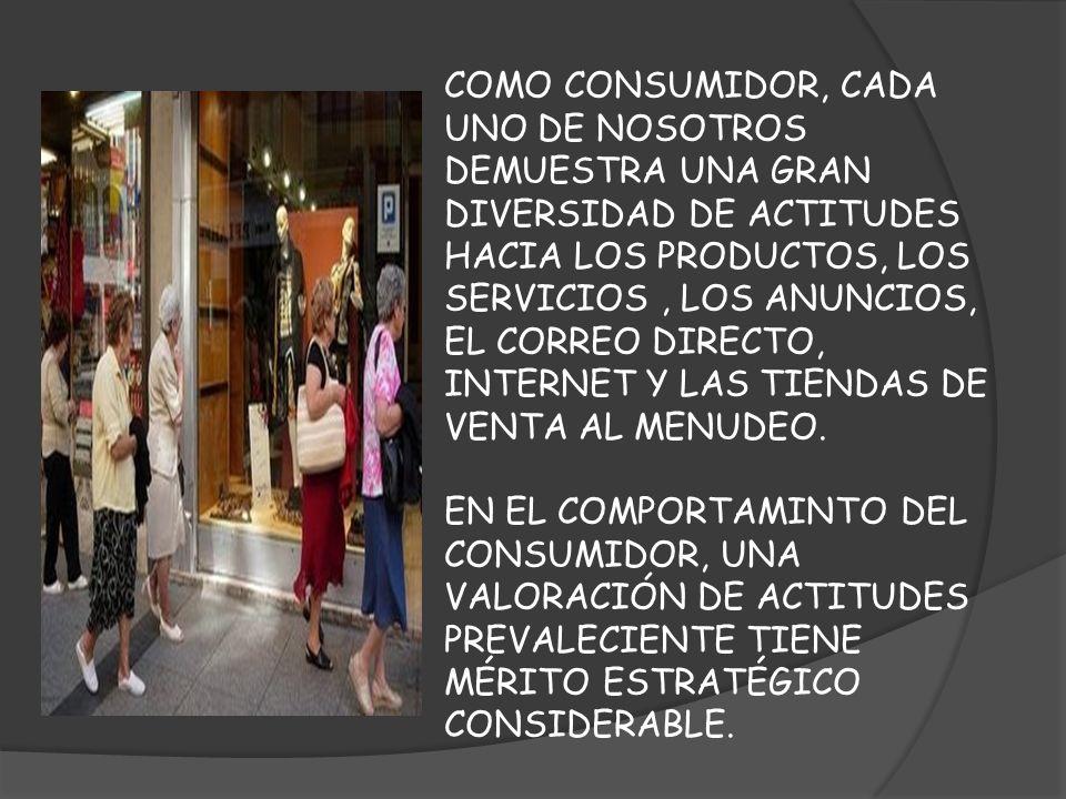 CAMBIO DE LA FUNCION MOTIVACIONAL BASICA Una estrategia eficaz para modificar las actitudes del consumidor respecto de un producto o marca consiste en poner de relieve sus necesidades en particular.