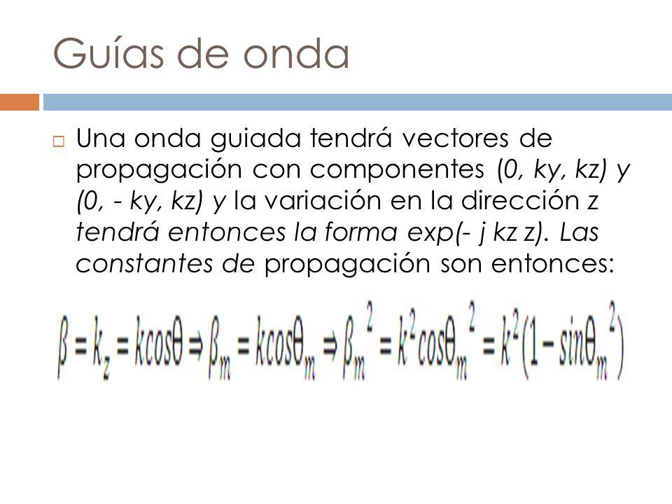 Guías de onda Una onda guiada tendrá vectores de propagación con componentes (0, ky, kz) y (0, - ky, kz) y la variación en la dirección z tendrá enton