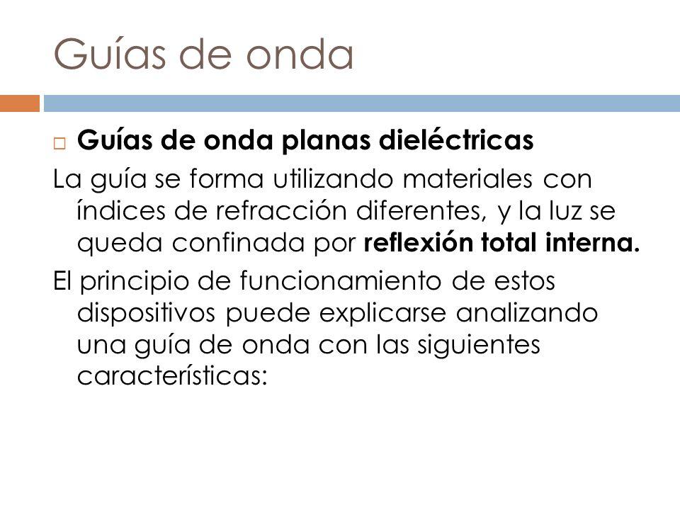 Guías de onda Guías de onda planas dieléctricas La guía se forma utilizando materiales con índices de refracción diferentes, y la luz se queda confina