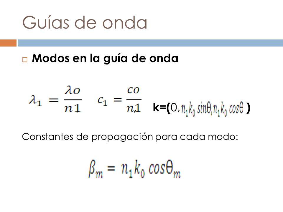 Guías de onda Modos en la guía de onda,, k=( 0, ) Constantes de propagación para cada modo: