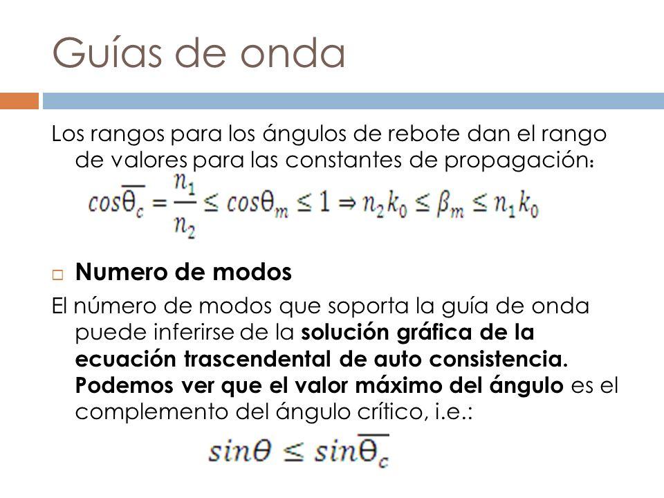 Guías de onda Los rangos para los ángulos de rebote dan el rango de valores para las constantes de propagación : Numero de modos El número de modos qu