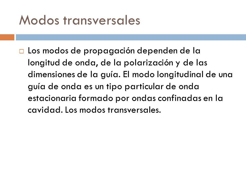 Modos transversales Los modos de propagación dependen de la longitud de onda, de la polarización y de las dimensiones de la guía. El modo longitudinal
