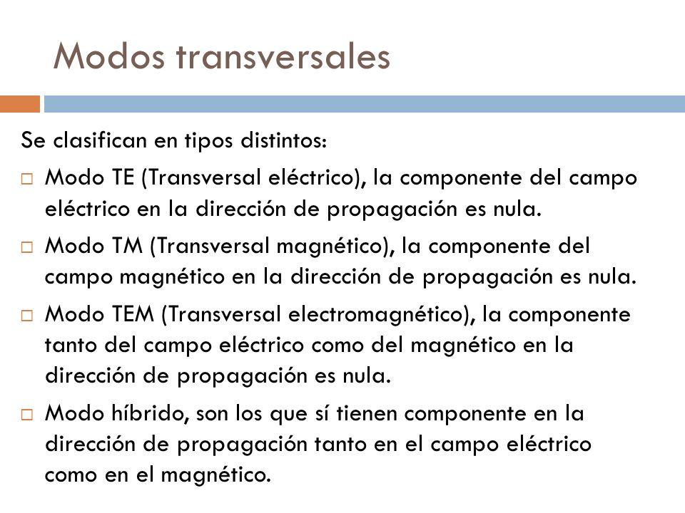Modos transversales Se clasifican en tipos distintos: Modo TE (Transversal eléctrico), la componente del campo eléctrico en la dirección de propagació