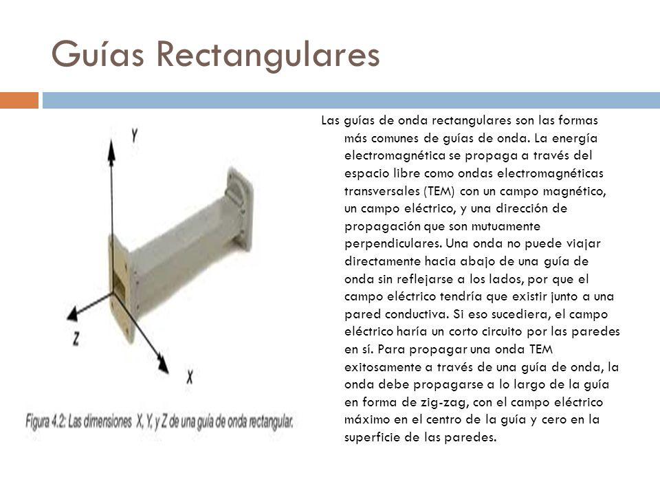 Guías Rectangulares Las guías de onda rectangulares son las formas más comunes de guías de onda. La energía electromagnética se propaga a través del e