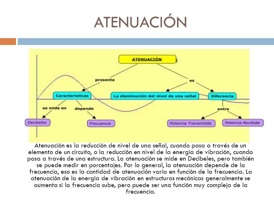 ATENUACIÓN Atenuación es la reducción de nivel de una señal, cuando pasa a través de un elemento de un circuito, o la reducción en nivel de la energía