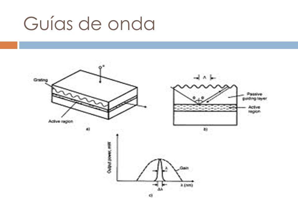Guías de onda planas Las guías de onda plana con geometría rectangular son las más utilizadas en dispositivos de óptica integrado; para el análisis de la propagación de una onda, es conveniente iniciar considerando una guía de onda formada con dos espejos planos.