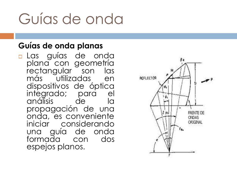 Guías de onda Guías de onda planas dieléctricas La guía se forma utilizando materiales con índices de refracción diferentes, y la luz se queda confinada por reflexión total interna.