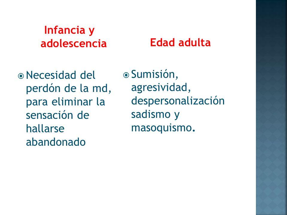 Infancia y adolescencia Necesidad del perdón de la md, para eliminar la sensación de hallarse abandonado Edad adulta Sumisión, agresividad, despersona