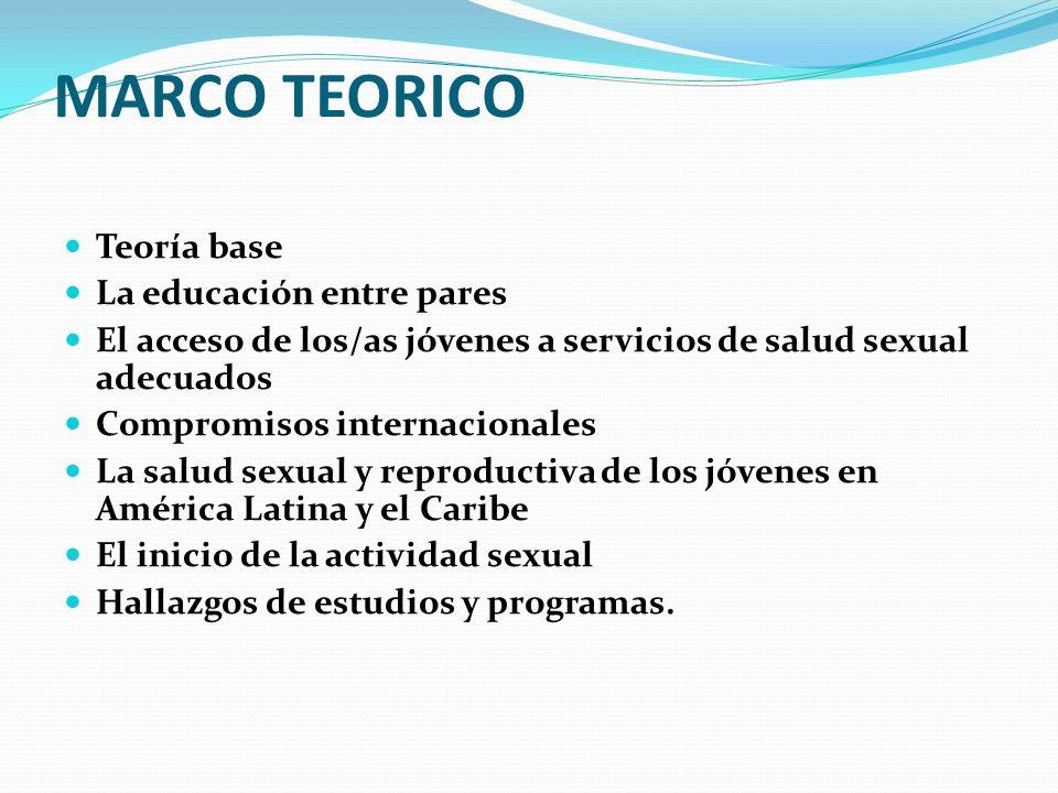 MARCO TEORICO Teoría base La educación entre pares El acceso de los/as jóvenes a servicios de salud sexual adecuados Compromisos internacionales La sa