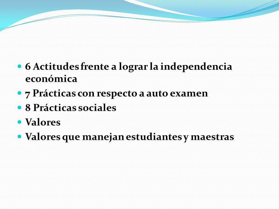 6 Actitudes frente a lograr la independencia económica 7 Prácticas con respecto a auto examen 8 Prácticas sociales Valores Valores que manejan estudia