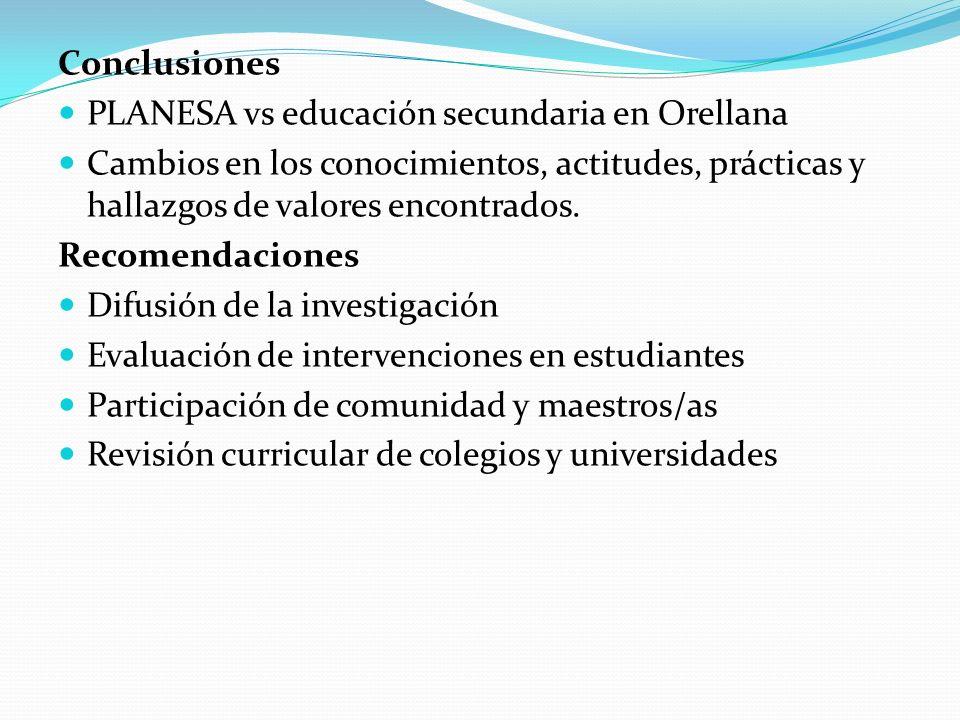 Conclusiones PLANESA vs educación secundaria en Orellana Cambios en los conocimientos, actitudes, prácticas y hallazgos de valores encontrados. Recome