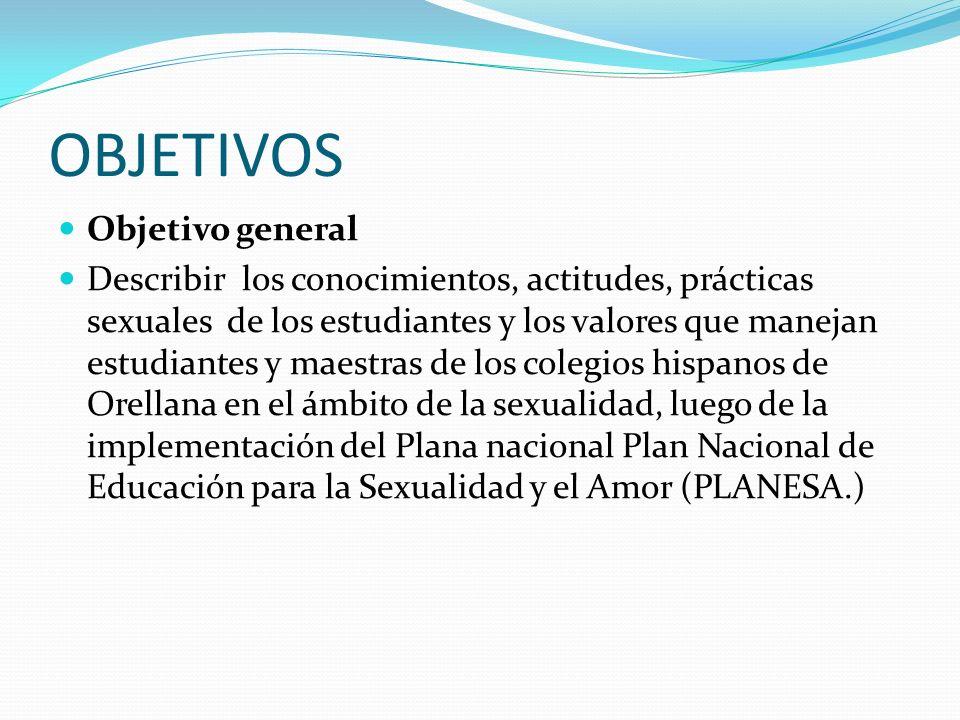 Objetivos específicos Analizar los conocimientos relacionados con la sexualidad en los las estudiantes secundarios de Orellana, luego de la implementación del PLANESA.