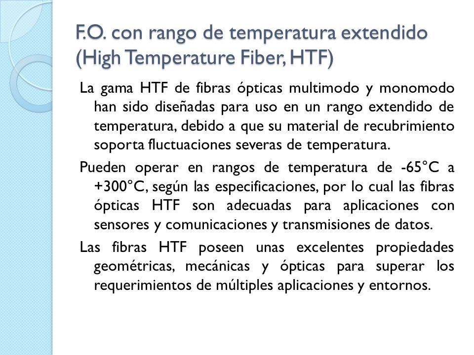 F.O. con rango de temperatura extendido (High Temperature Fiber, HTF) La gama HTF de fibras ópticas multimodo y monomodo han sido diseñadas para uso e