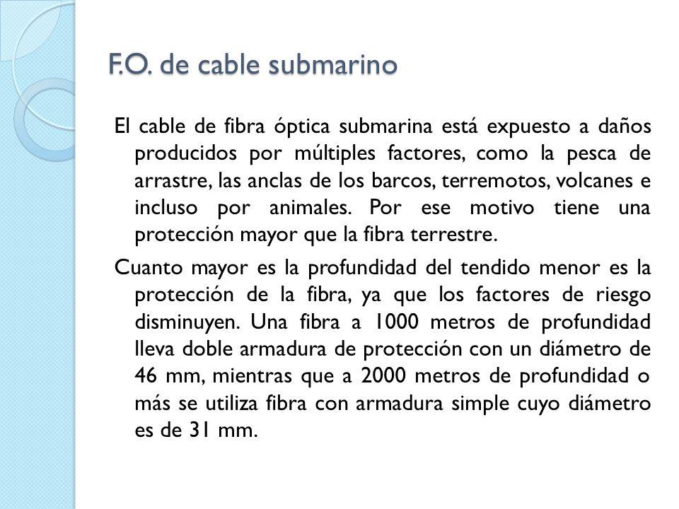 F.O. de cable submarino El cable de fibra óptica submarina está expuesto a daños producidos por múltiples factores, como la pesca de arrastre, las anc
