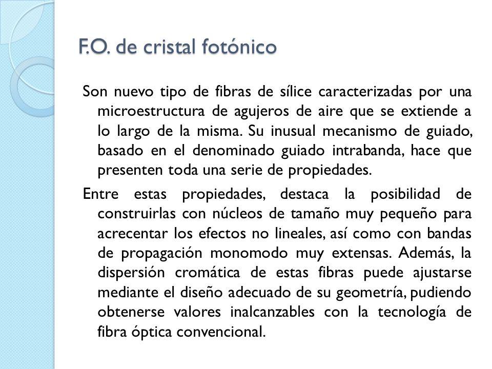 F.O. de cristal fotónico Son nuevo tipo de fibras de sílice caracterizadas por una microestructura de agujeros de aire que se extiende a lo largo de l