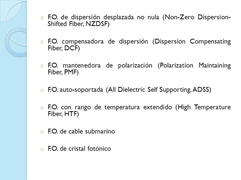 o F.O. de dispersión desplazada no nula (Non-Zero Dispersion- Shifted Fiber, NZDSF) o F.O. compensadora de dispersión (Dispersion Compensating Fiber,