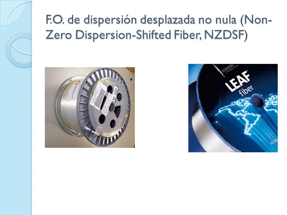 F.O. de dispersión desplazada no nula (Non- Zero Dispersion-Shifted Fiber, NZDSF)