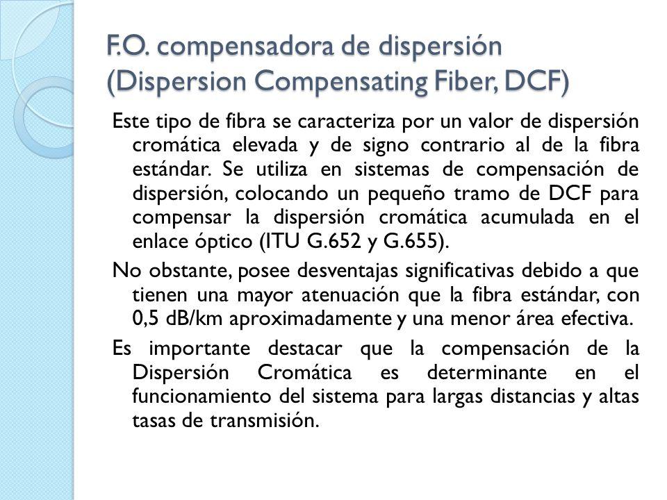 F.O. compensadora de dispersión (Dispersion Compensating Fiber, DCF) Este tipo de fibra se caracteriza por un valor de dispersión cromática elevada y