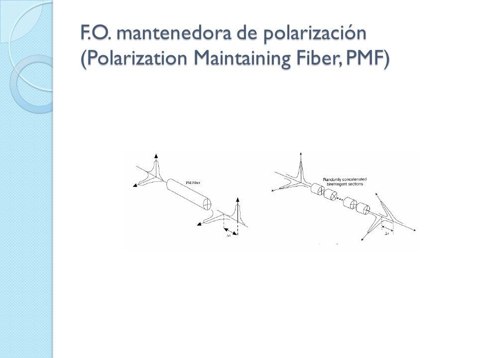 F.O. mantenedora de polarización (Polarization Maintaining Fiber, PMF)