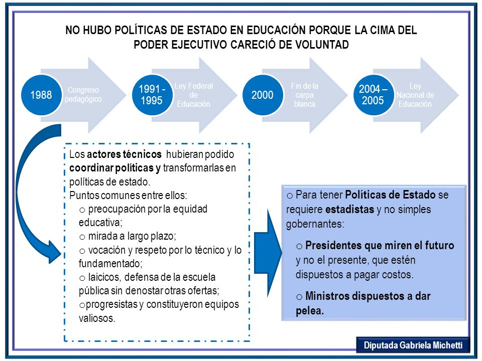 Una de las principales creencias es que la solución del sistema educativo pasa por mayor presupuesto RESULTADOS EXITOSOS - Claves Como se puede observar países con menor inversión neta han obtenido mejores resultados.