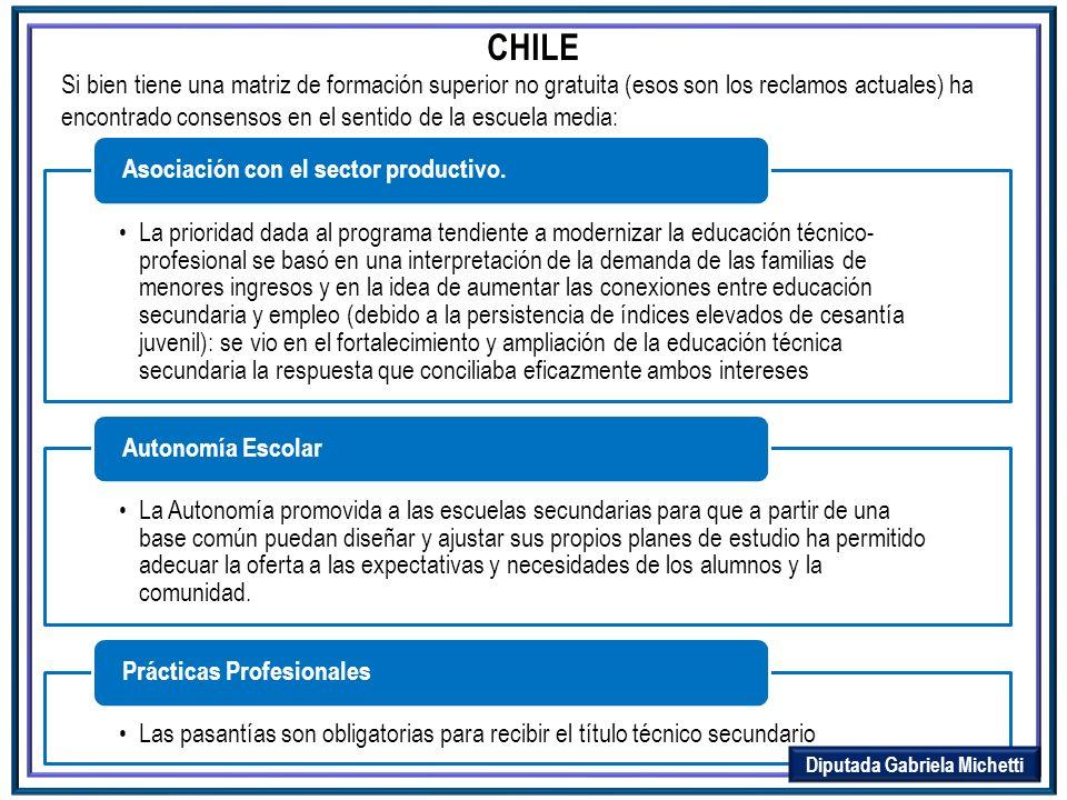 CHILE Los l ogros del modelo chileno son en síntesis: o Una reforma consensuada que se sostuvo con los distintos Gobiernos desde la década del ochenta o Involucramiento del sector productivo como la extensión natural del sistema educativo o Mejores rendimientos en las pruebas PISA y Menor deserción Diputada Gabriela Michetti