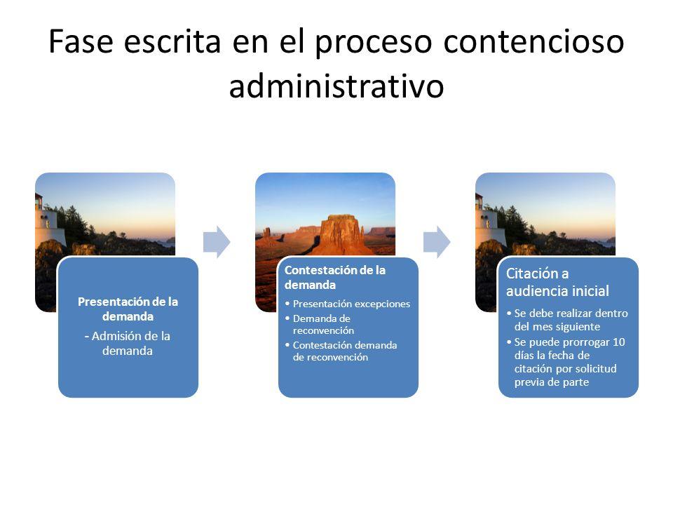 Fase escrita en el proceso contencioso administrativo Presentación de la demanda - Admisión de la demanda Contestación de la demanda Presentación exce