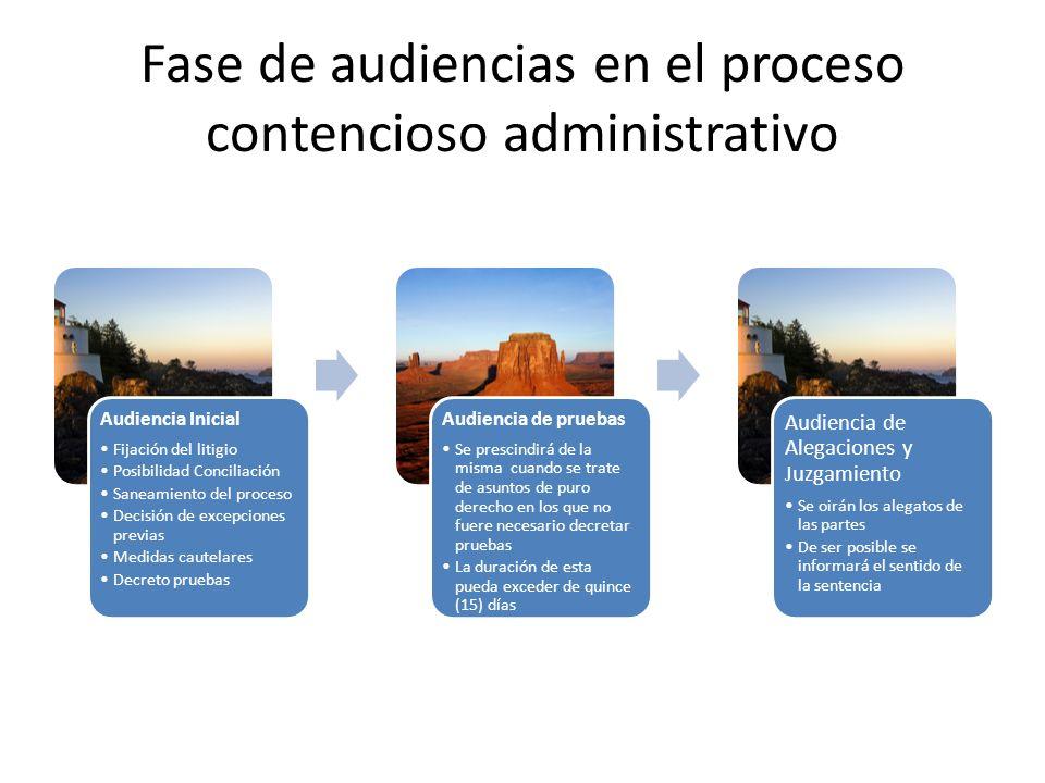 Fase de audiencias en el proceso contencioso administrativo Audiencia Inicial Fijación del litigio Posibilidad Conciliación Saneamiento del proceso De