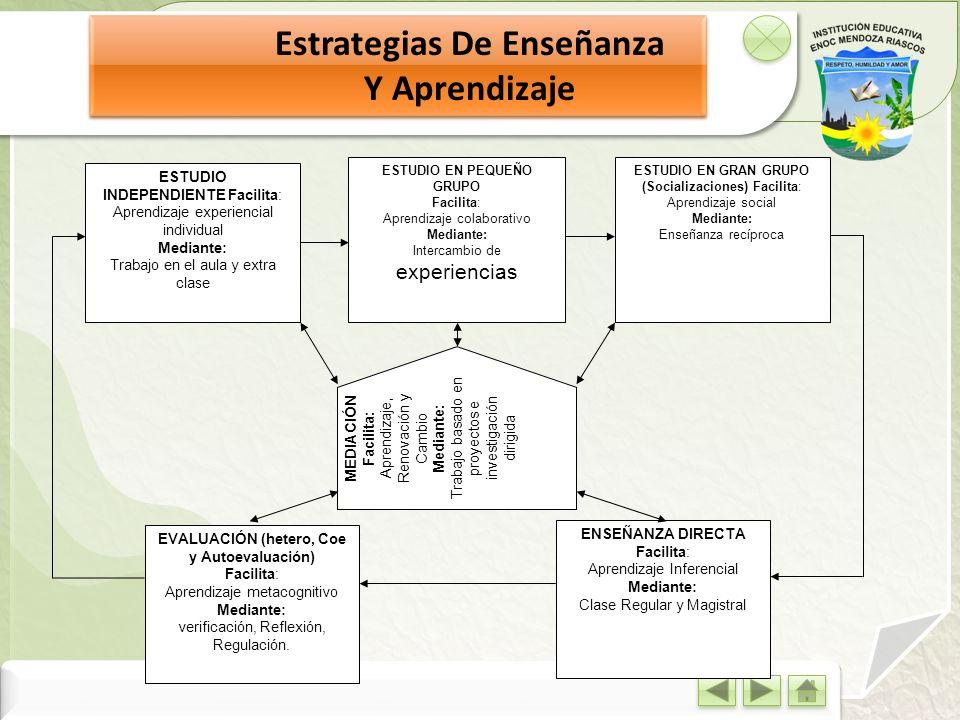 Estrategias De Enseñanza Y Aprendizaje Estrategias De Enseñanza Y Aprendizaje ESTUDIO INDEPENDIENTE Facilita: Aprendizaje experiencial individual Medi