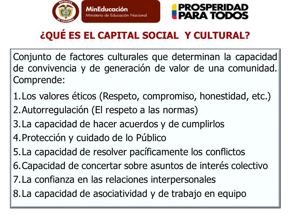 Conjunto de factores culturales que determinan la capacidad de convivencia y de generación de valor de una comunidad. Comprende: 1.Los valores éticos