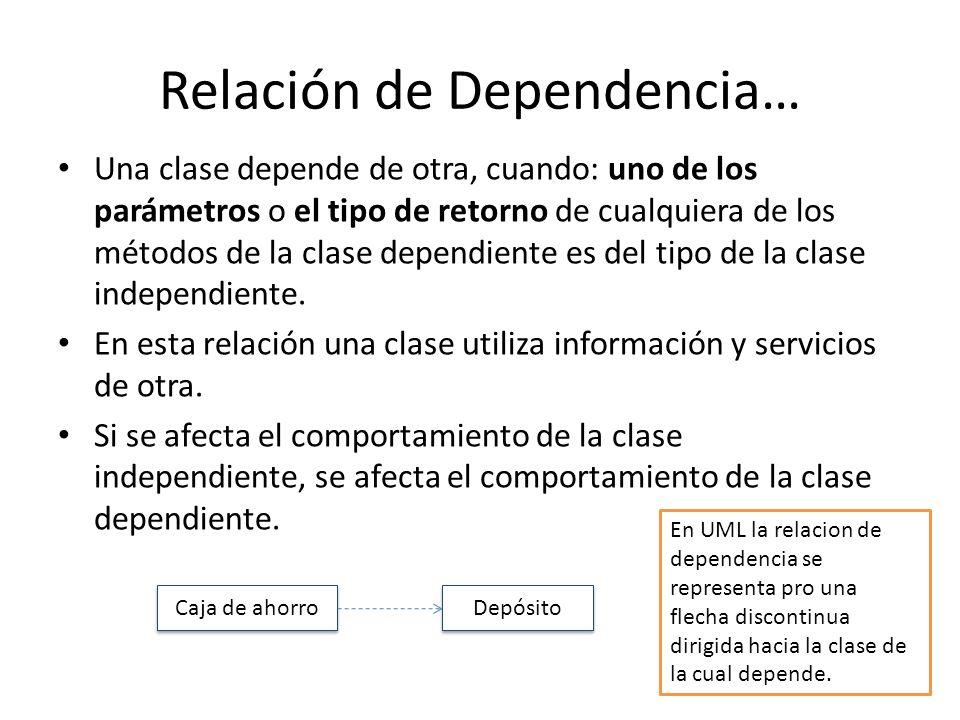 Relación de Dependencia… Una clase depende de otra, cuando: uno de los parámetros o el tipo de retorno de cualquiera de los métodos de la clase depend