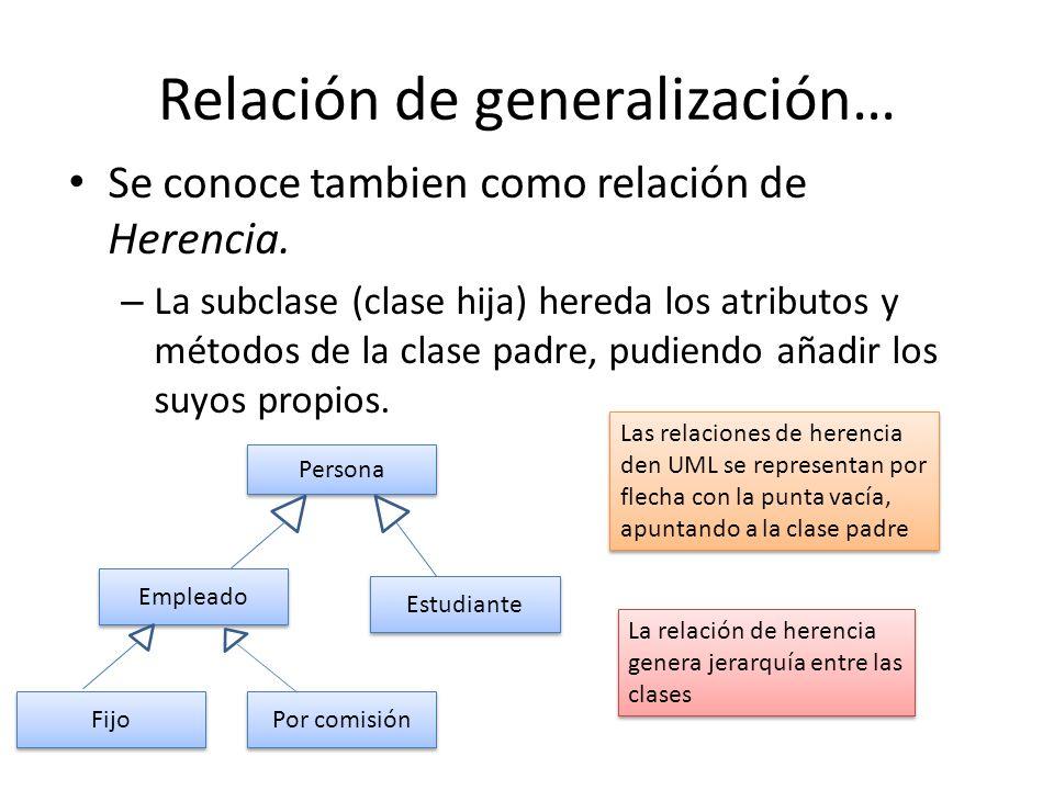 Relación de generalización… Se conoce tambien como relación de Herencia. – La subclase (clase hija) hereda los atributos y métodos de la clase padre,