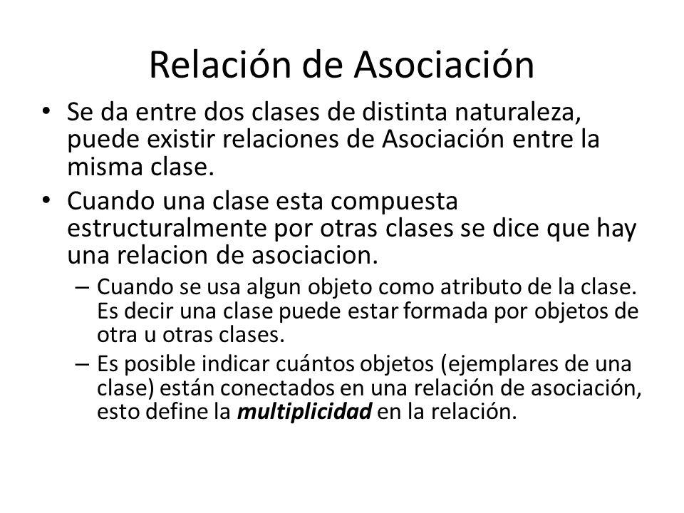Relación de Asociación Se da entre dos clases de distinta naturaleza, puede existir relaciones de Asociación entre la misma clase. Cuando una clase es