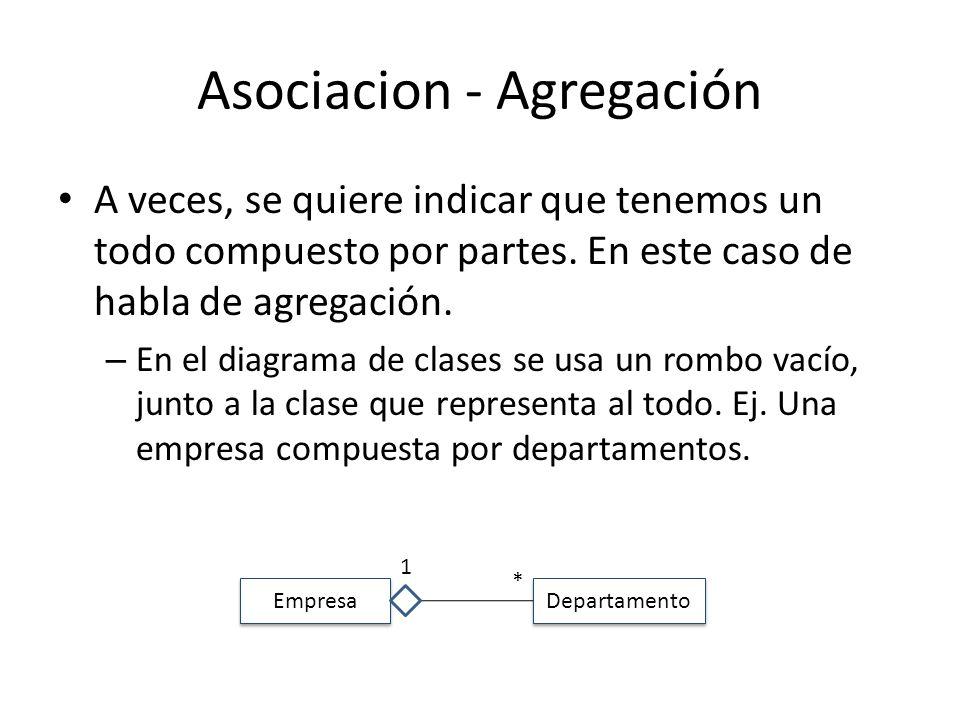 Asociacion - Agregación A veces, se quiere indicar que tenemos un todo compuesto por partes. En este caso de habla de agregación. – En el diagrama de