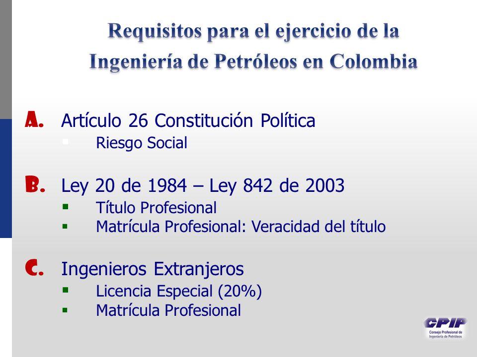 a. Artículo 26 Constitución Política Riesgo Social b. Ley 20 de 1984 – Ley 842 de 2003 Título Profesional Matrícula Profesional: Veracidad del título