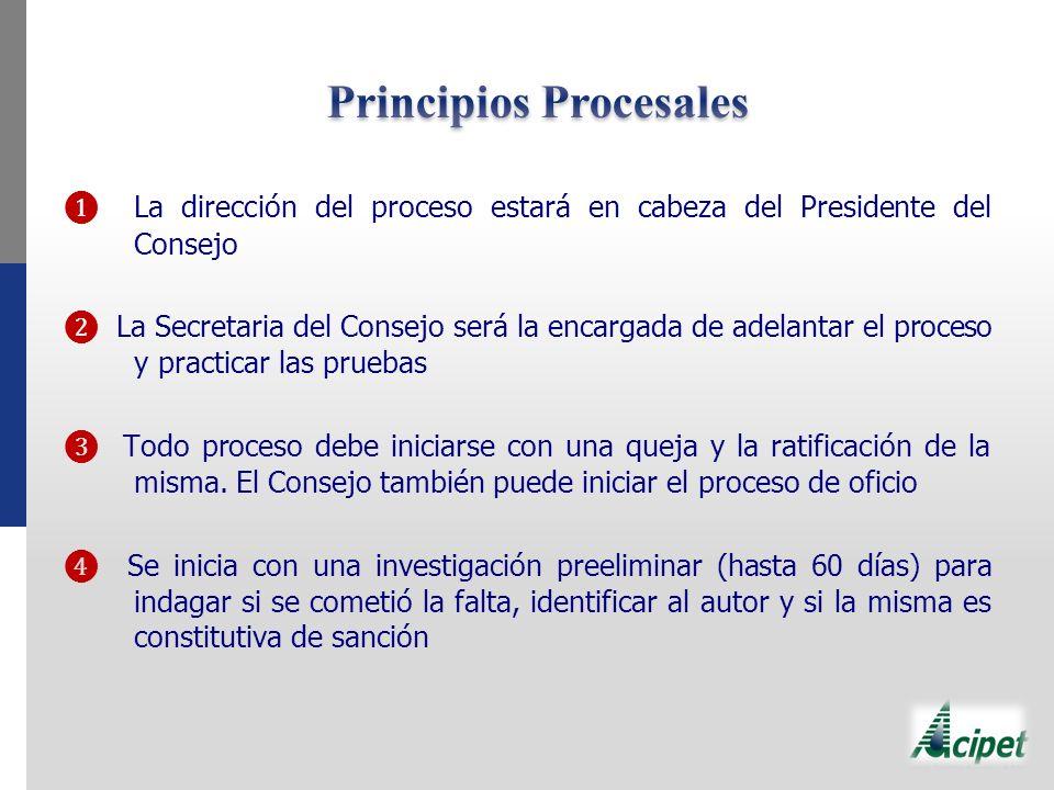 La dirección del proceso estará en cabeza del Presidente del Consejo La Secretaria del Consejo será la encargada de adelantar el proceso y practicar las pruebas Todo proceso debe iniciarse con una queja y la ratificación de la misma.